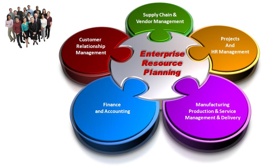 TAIO Gestion Intégrée pour PME